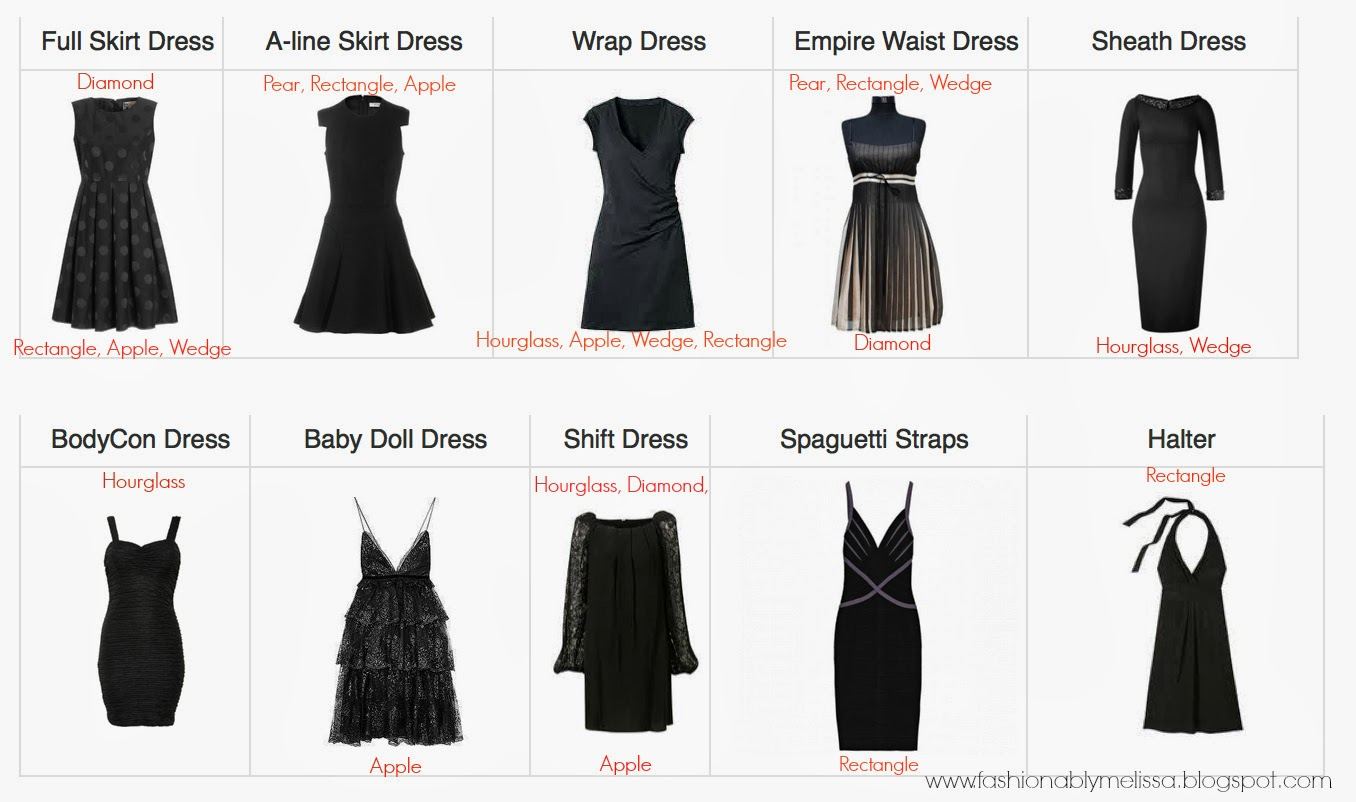 Best LBD for Your Shape: Hourglass and Diamond Figures – Haven